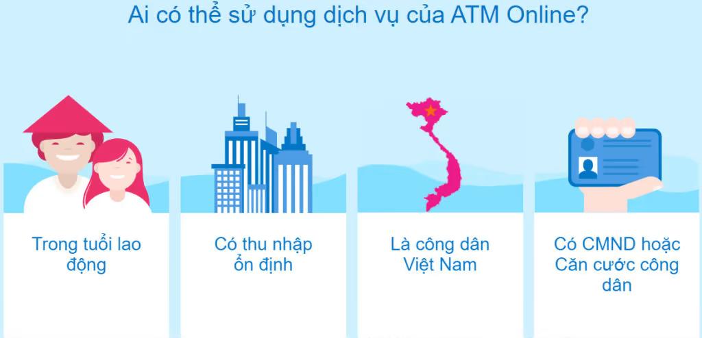 Điều kiện vay tiền siêu đơn giản của ATM Online