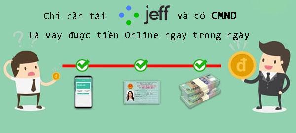 Điều kiện vay tiền tại Jeff App