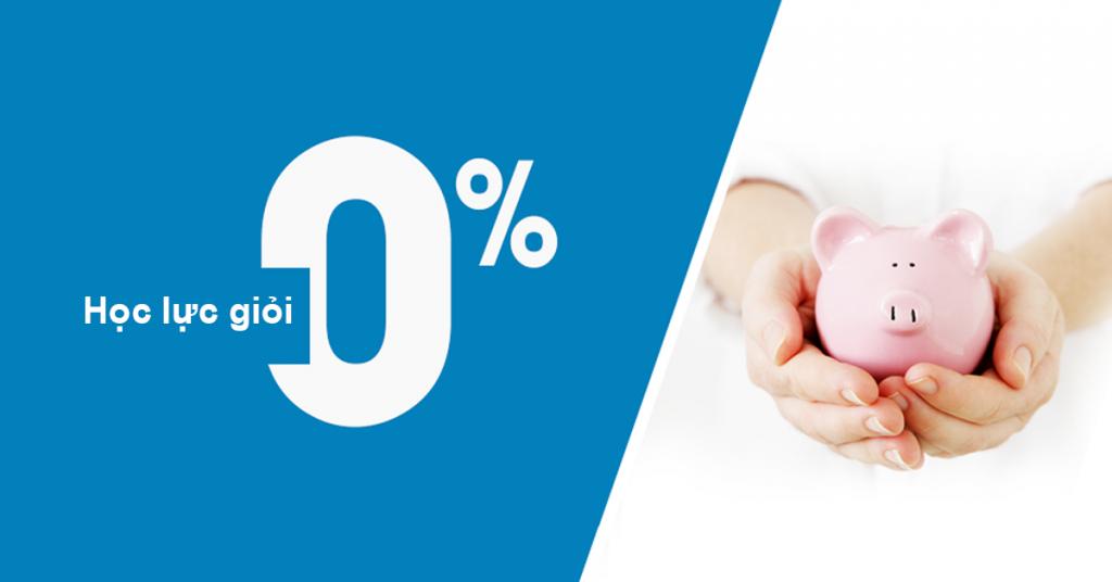Sinh viên giỏi vay tiền Uniloan sẽ được hưởng lãi suất 0%